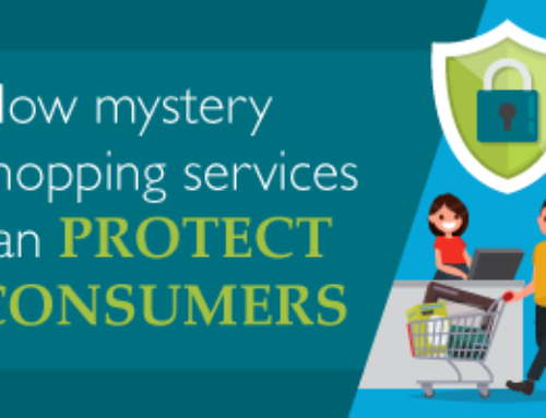 How Does Mystery Shopping Protect Consumers?